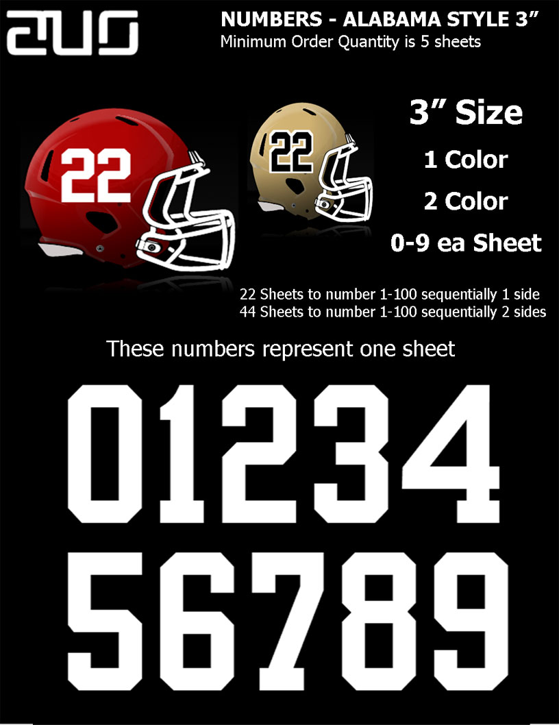 NUMBERS-ALABAMA STYLE
